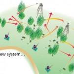 NewSystem